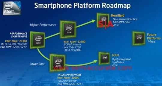 Intel_Merrifield_Screen