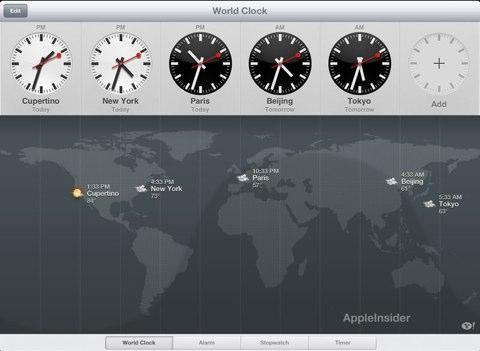 Orologio iPad