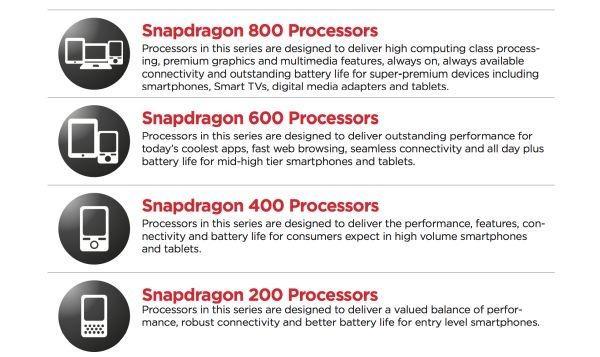 snapdragon-800-600-400-200