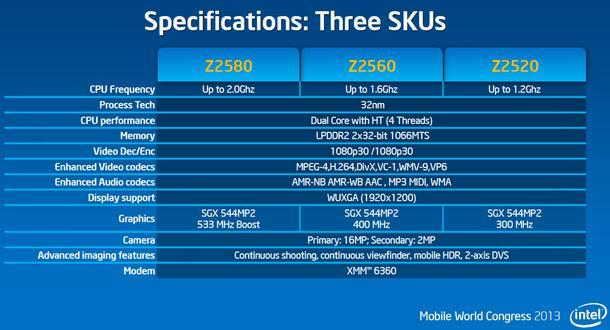 MWC-2013-Roadmap-Intel-Mobile