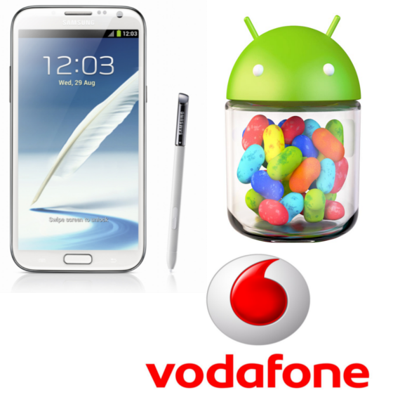 Galaxy-Note-2-4.1.2-Vodafone