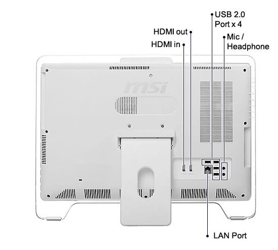 MSI-AE-2031-Connessioni