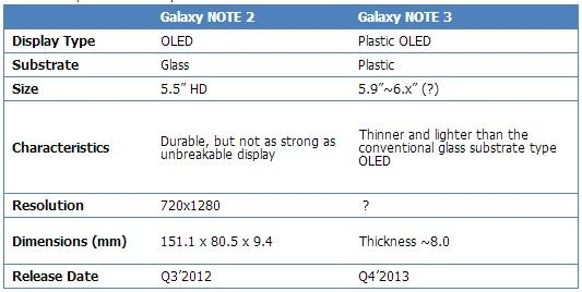 Samsung-Galaxy-Note-3-vs-Galaxy-Note-2