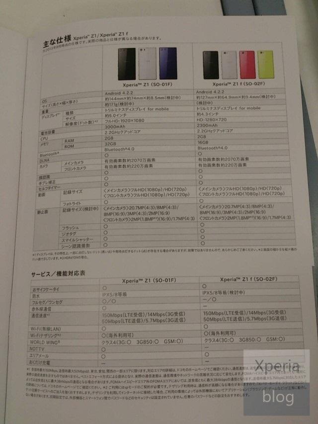 Xperia-z1-mini-specifiche