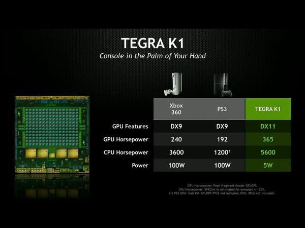 nvidia-tegra-k1-vs-console