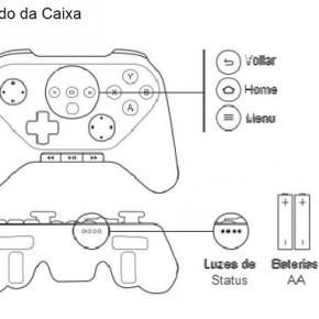 Controller Amazon 3