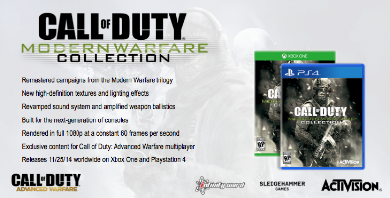 Call-of-Duty-Modern-Warfare-Collection