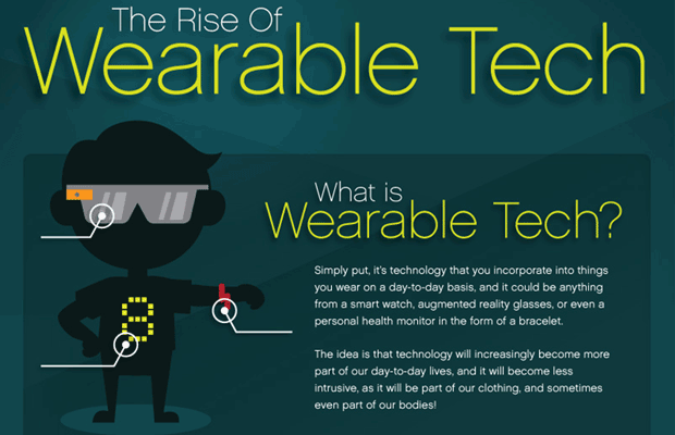 Tecnologie-indossabili