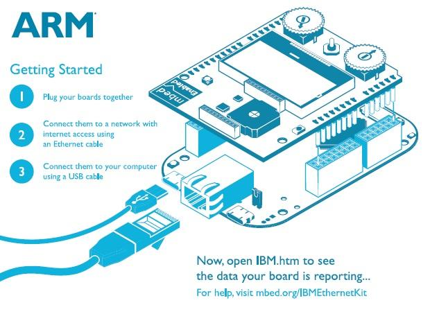 Internet Of Thing in arrivo il primo kit da ARM
