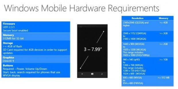 Requisiti per Windows 10