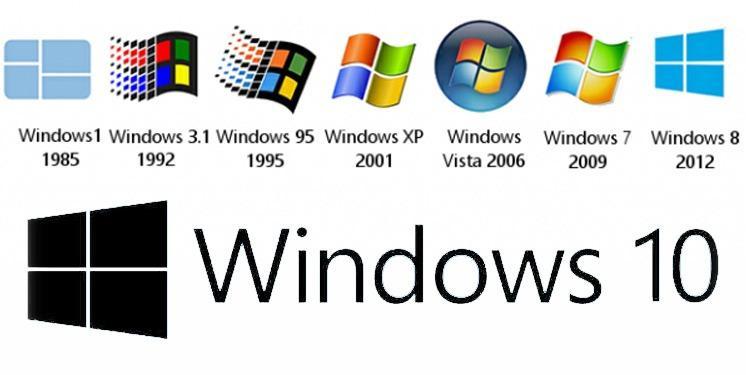 Evoluzione di Windows