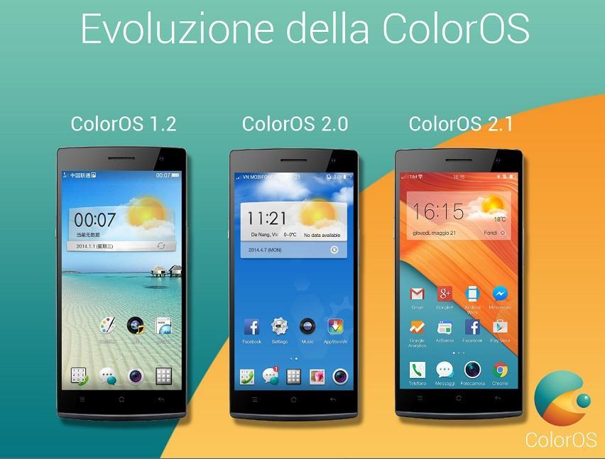 Evoluzione ColorOS