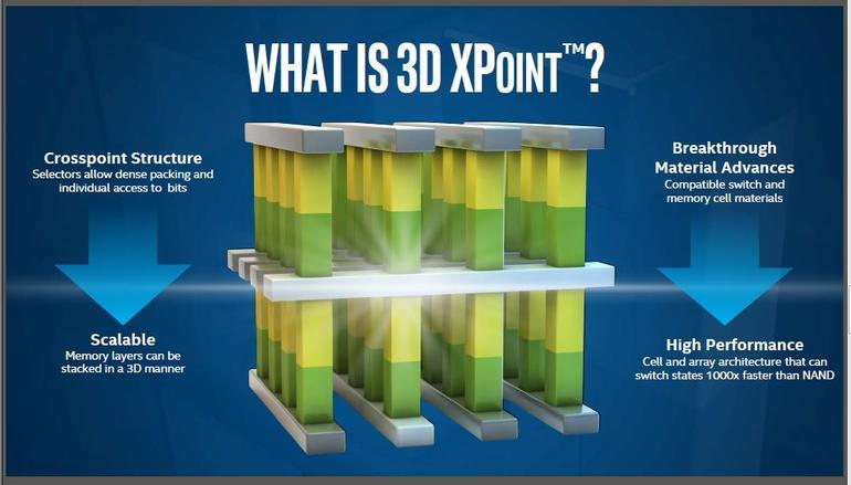 3D Xpoint