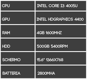 Scheda tecnica Acer A5-571