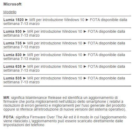 Vodafone | Windows 10 mobile a giorni su 6 Lumia | ecco quali